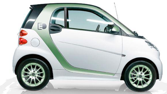 Autos Hibridos En Argentina Energias Renovables Y Biocombustibles